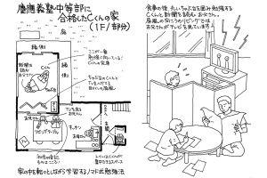 Cくんが慶応義塾中に合格した家!頭のよい子が育つ家【住まい編2】