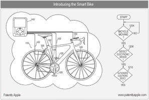アップルが「スマート自転車」の特許申請