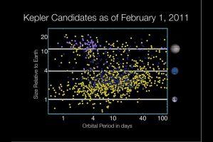 銀河系で54の惑星に地球外生命体