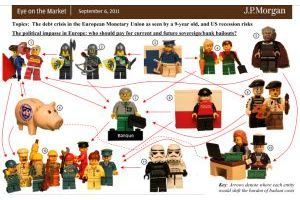 JPモルガンの「レゴレポート」がかわいい