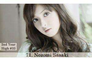 世界一美しい顔100、日本からは佐々木希さん71位