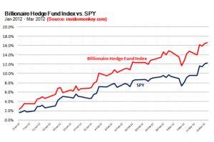 大富豪インデックス対S&P500