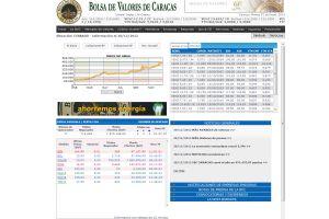 世界の株式市場ベスト&ワースト2012