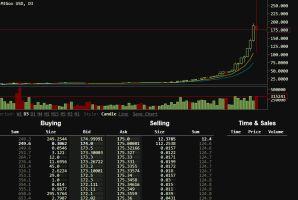 バブル真っ只中「ビットコイン」市場が50%以上急落