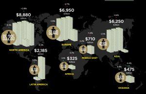 資産30億円以上の超富裕層のアジア脱出目立つ