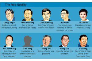 中国首脳関連のオフショア資産は100兆円以上か