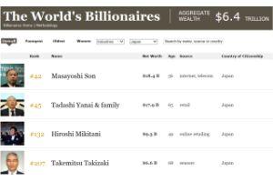 日本の長者番付コロプラ社長36歳で2300億円