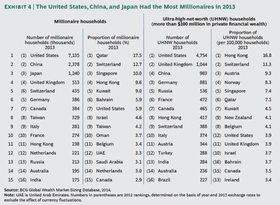 ランキング 日本 密度 人口 世界の人口密度ランキング